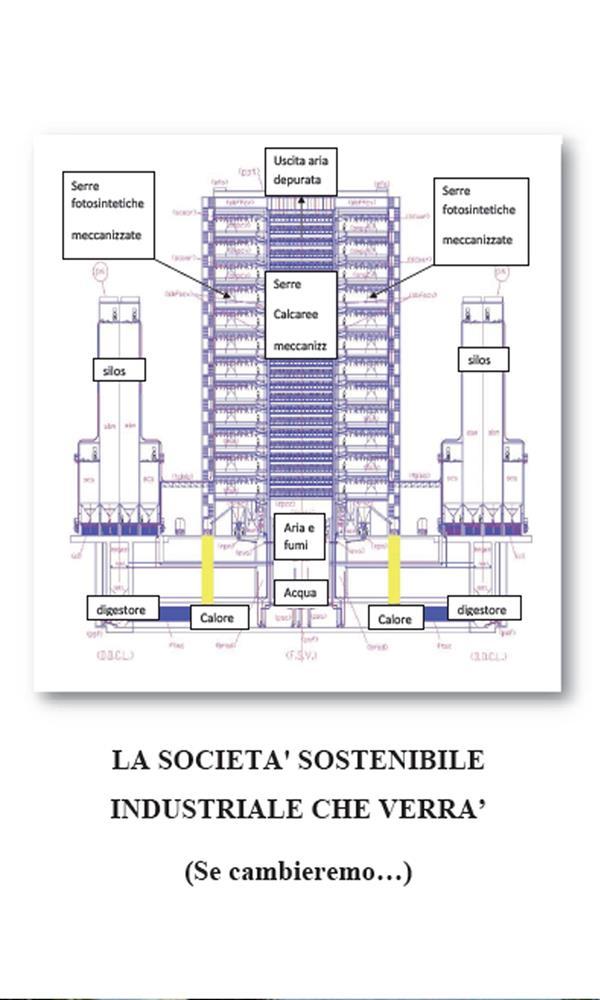 La società sostenibile industriale che verrà