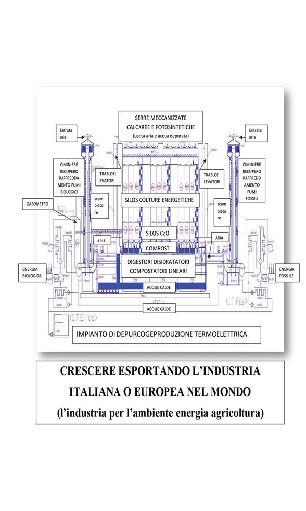 Crescere esportando l窶冓ndustria italiana o europea nel mondo