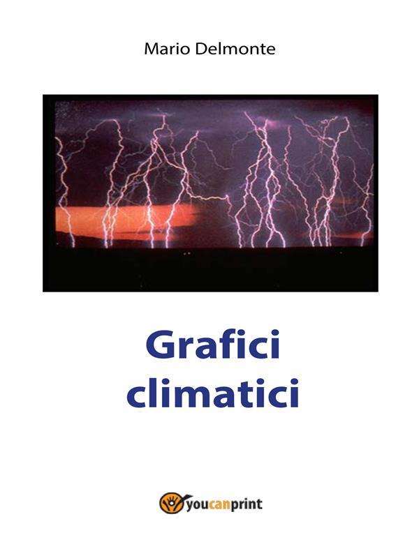 GRAFICI CLIMATICI