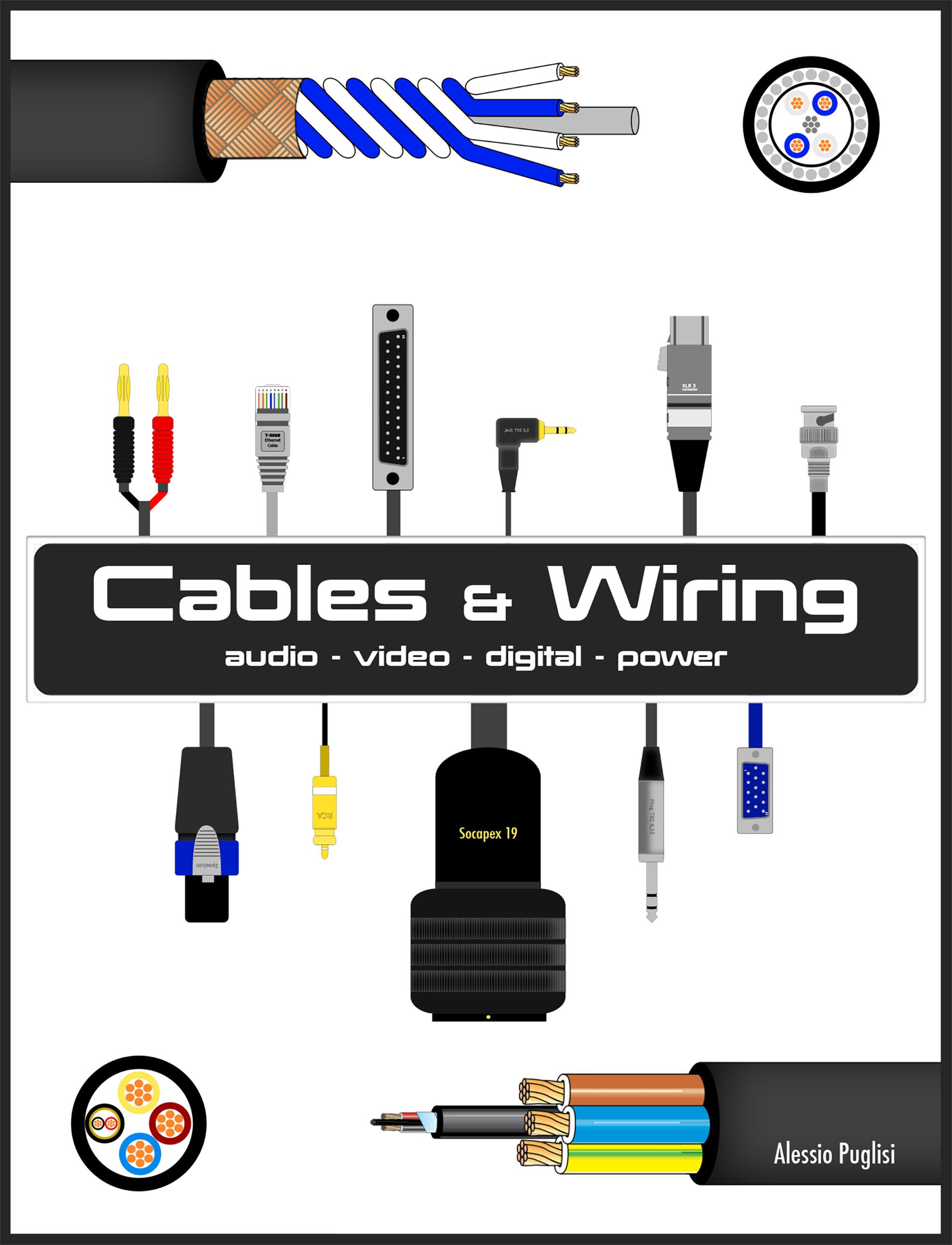 Cables & Wiring
