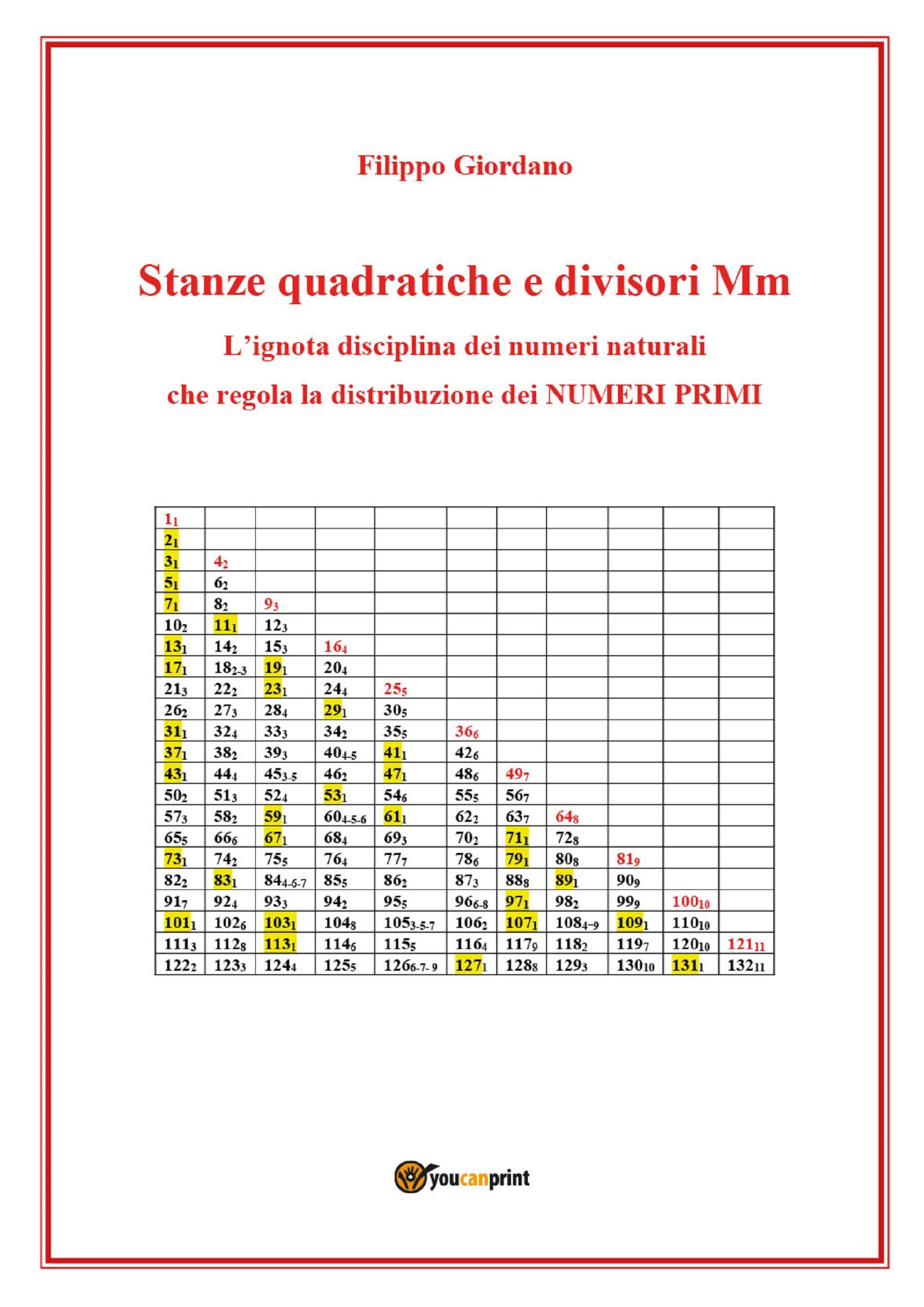 Stanze quadratiche e divisori Mm, la disciplina dei numeri naturali che regola la  distribuzione dei numeri primi