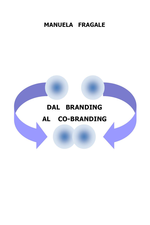 Dal Branding al Co-Branding