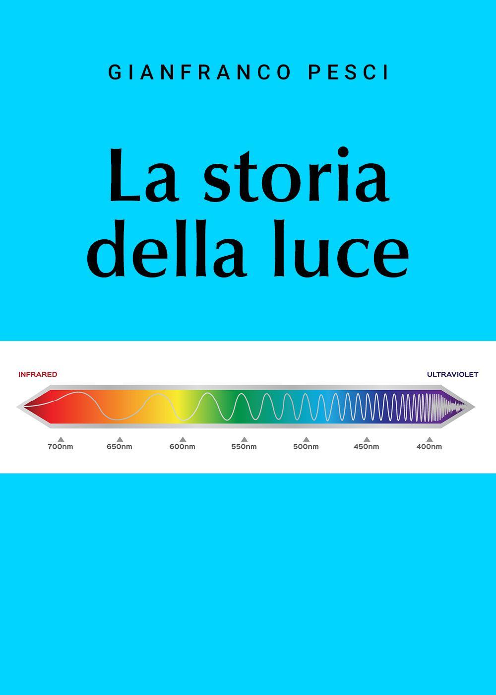 La storia della luce
