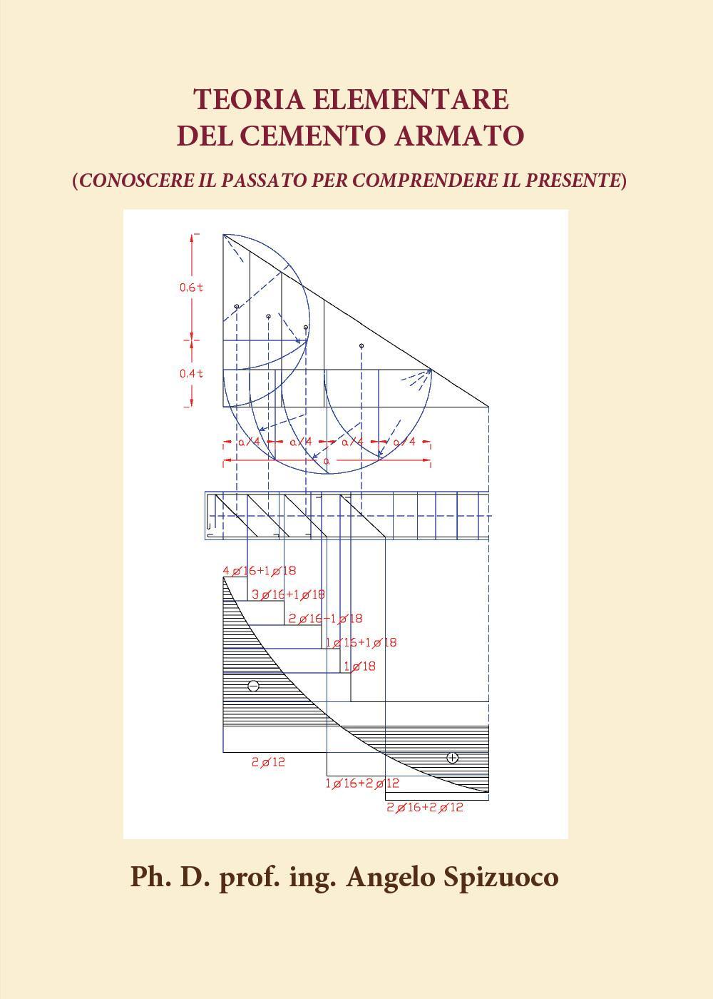 Teoria Elementare del cemento armato (CONOSCERE IL PASSATO PER COMPRENDERE IL PRESENTE)