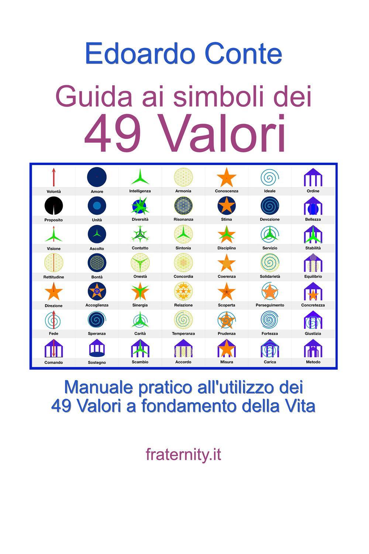 Guida ai simboli dei 49 Valori